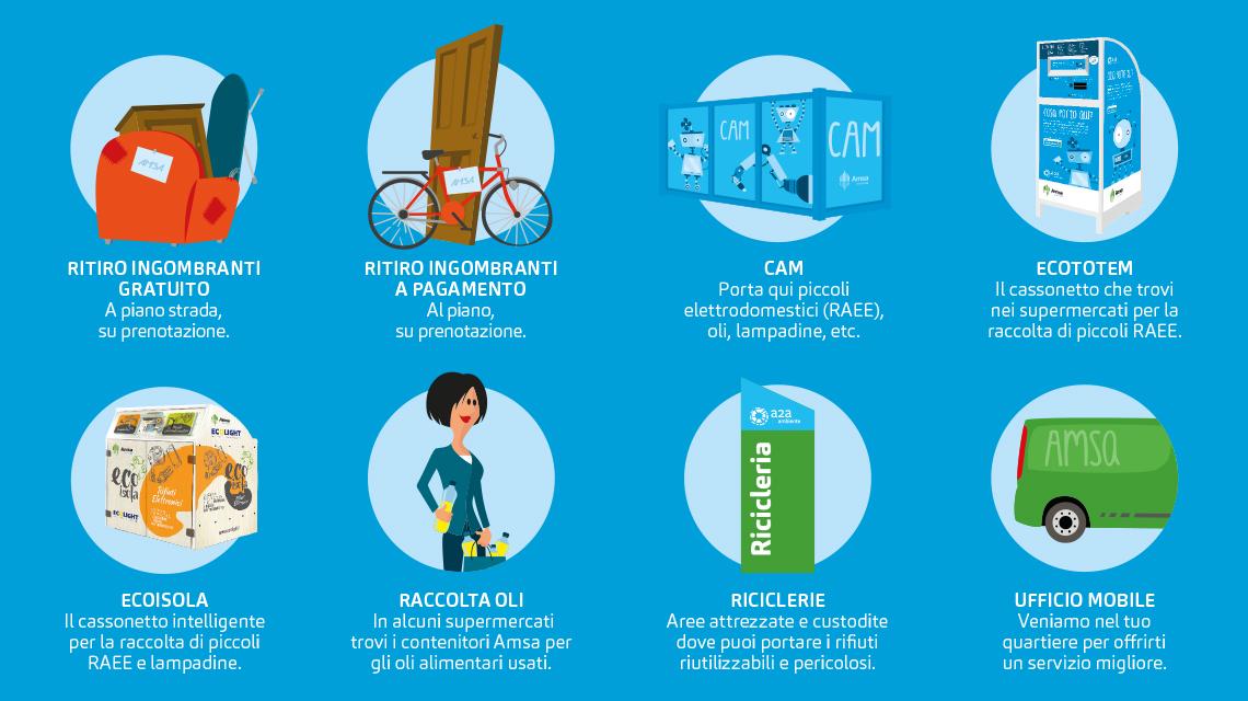 Trasloco-sostenibile-infografica-servizi