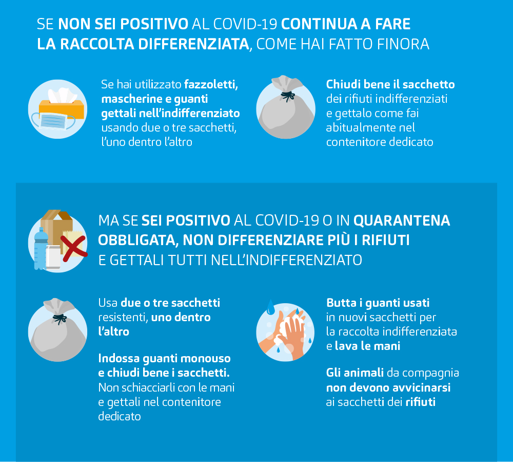Emergenza Coronavirus: come raccogliere i rifiuti domestici