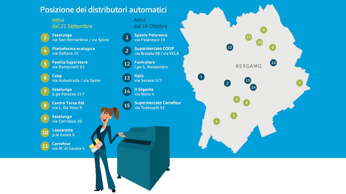 La mappa dei distributori